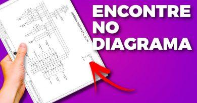 Como encontrar o que você precisa num Diagrama Elétrico – Saídas do CLP