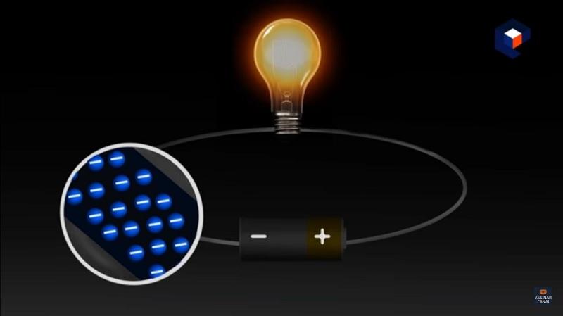 o que faz uma lampada acender